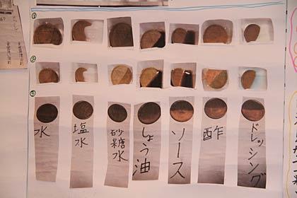 なぜか多い十円玉磨きの研究 : 夏休み科学研究 : 夏休み